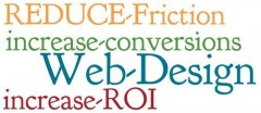 Good Web Design Reduces Friction and Increases ROI, Web Design, Patina Marketing